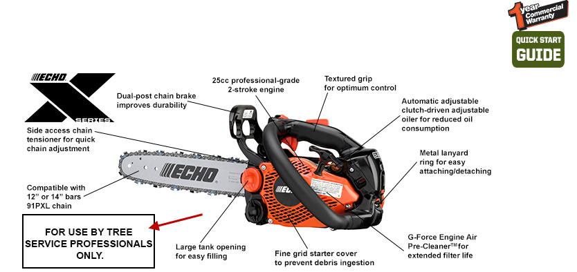 The Best Chainsaws For Women 2019 Realtoolwiz